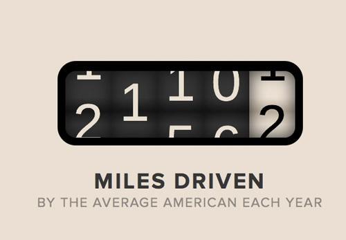 バイクの走行距離は売買にどの程度影響するのか?